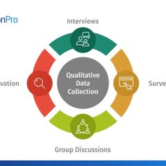 Qualitative-Data-Collection
