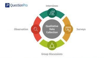 Qualitative-Data-Collection