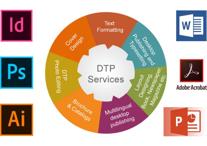 Multilingual Desktop Publishing (DTP) – TransHorizone